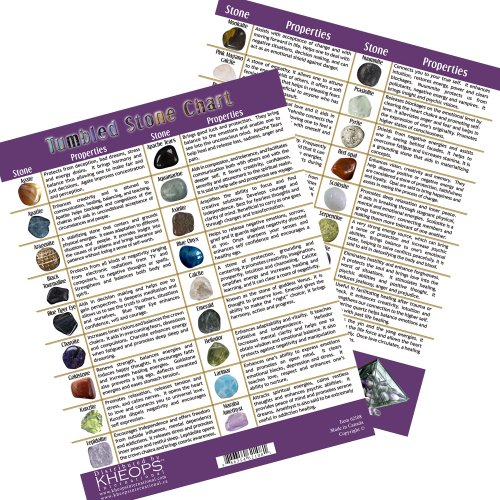 The New Age Source Information Chart English Tumbled Stones #2 Each (Tumbled Stone Chart compare prices)