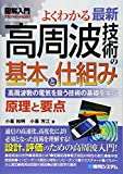 図解入門よくわかる最新高周波技術の基本と仕組み (How‐nual Visual Guide Book)
