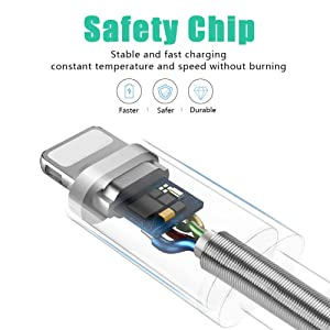 SHARLLEN MFi Certified Lightning Cable Spring iPhone Charger Cable 5 Pack [3/6/10FT] USB Fast Charging & Data Sync Cord Long Charging Cable Compatible