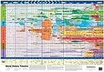Super Jumbo - World History Timeline...