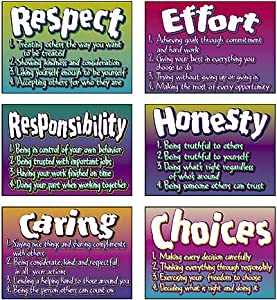 Motivational Poster Combo Pack - 6 Character Traits Themed Posters