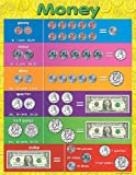 Teacher Created Resources Money Chart, Multi Color (7606)