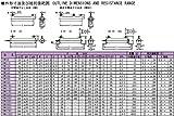 TDO抵抗器 電力形ホーロー被覆巻線抵抗器 80W RWH80G 2KΩJ (OS)