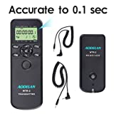 AODELAN WTR2 Camera Wireless Shutter Release Timer Remote Control for Sony a7III, a9, a560, a700, a850, a900,a77, a99, A7, A7 II, A7R, A7R II,A7RIII, RX100 V(A), RX100 VI, Replace RM-L1AM and RM-SPR1 (Color: For Sony)