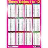 Sumbox Educational Times Poster avec tables de multiplication Rose