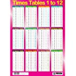 Sumbox Educational Times Tables Maths...