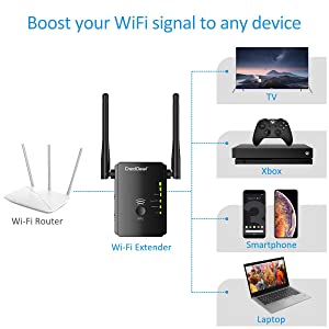 WiFi Range Extender-N300 Wireless Booster with High Gain Dual Antennas-2.4GHz Internet Signal Repeater with 2 Ethernet Ports for Whole Home Wi-Fi Coverage Compatible with Alexa Device (Tamaño: 300Mbps)