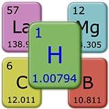 Periodensystems der Elemente