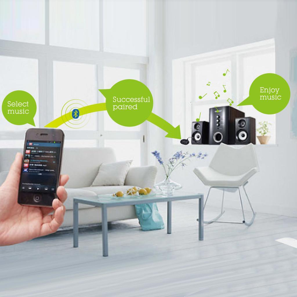 Avantree Saturn Wireless Bluetooth Audio Receiver and Bluetooth