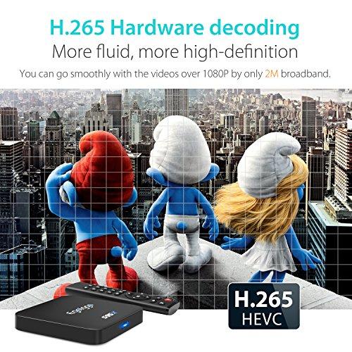 EgoIggo-S95-X-Android-60-Tv-Box-Amlogic-S905-X-Quad-Core-ARM-Cortex-A53-1-GB-8-GB-Wifi-preinstaldo-con-Kodi-XBMC-Fully-Loaded-Smart-TV-Box