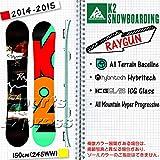 RAYGUN [2014-2015���f��]