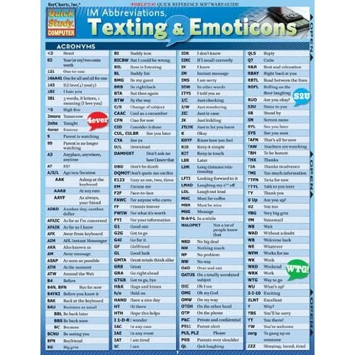 Most common text message abbreviations
