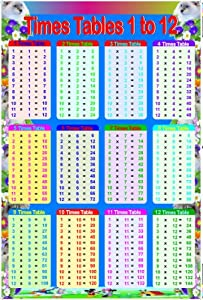 tables maths sums Childs Maths Sums For Facebook