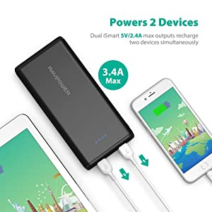 Portable Chargers RAVPower 20000mAh USB Battery Pack with Dual iSmart 2.0 USB Ports, 3.4A Max Output, 2.4A Input Power Bank for iPhone, iPad, Galaxy, and Android Devices