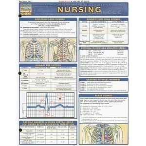 Nursing pharmacology cheat sheet bing images