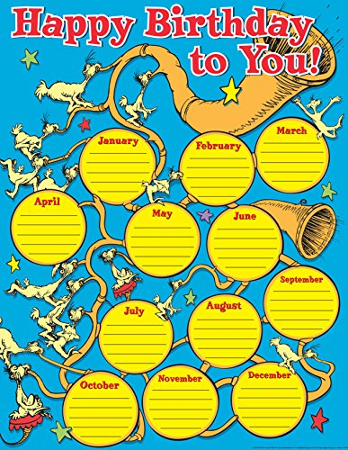 "Paper Magic Eureka Dr. Seuss If I Ran The Circus Birthday Chart 17"" x 22"" Posters and Charts - 1"