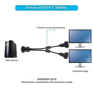 VGA Splitter Cable, Benfei VGA Y Splitter for Screen Duplication 1ft