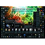 "American Educational Elements of the Universe Poster, 26-1/2"" Height x 38"" Length"