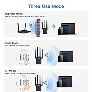WiFi Range Extender, 1200Mbps Mini WiFi Repeater 2.4GHz/5.8GHz Dual Band, Wi-Fi Signal Booster, Wireless Access Point with 4 Ethernet Antennas