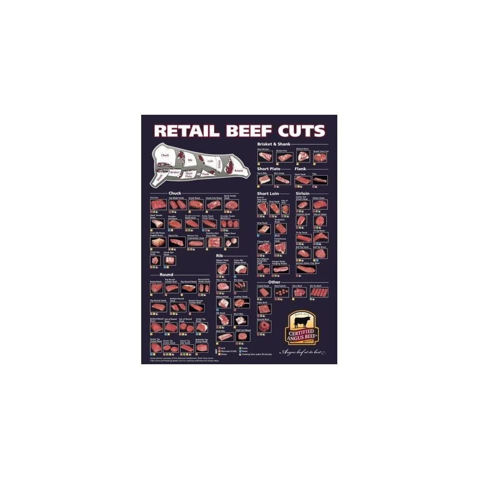 """Pork Cuts Poster Butcher Chart Mini 11/""""X17/"""""""