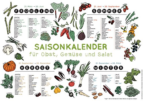 saisonkalender-fur-obst-gemuse-und-salat