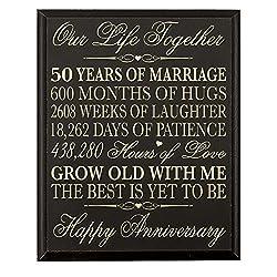 Wedding Gifts For Couples Flipkart : Plaque Gifts for Couple, 50th Anniversary Gifts for Her,50th Wedding ...