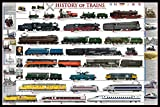 History of Trains Poster Poster Print, 36x24