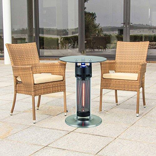 Ener G Freestanding Outdoor Electric Patio Heater With