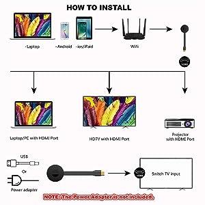Wireless Wifi Display Dongle 1080P HDMI Mini Receiver,Miracast WiFi