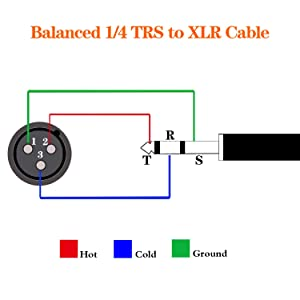 TISINO 1/4 Inch TRS to XLR Male Balanced Signal Interconnect Cable Quarter inch to XLR Patch Cable - 15 Feet (Tamaño: 15 feet)
