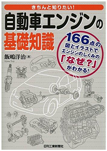 きちんと知りたい! 自動車エンジンの基礎知識