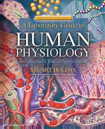human physiology lab