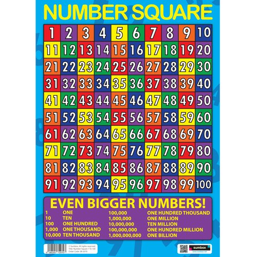 100 Number Square Pictures to pin on Pinterest
