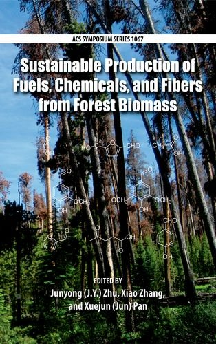 Sustainable Production of Fuels, Chemicals, and Fibers from Forest Biomass (ACS Symposium)