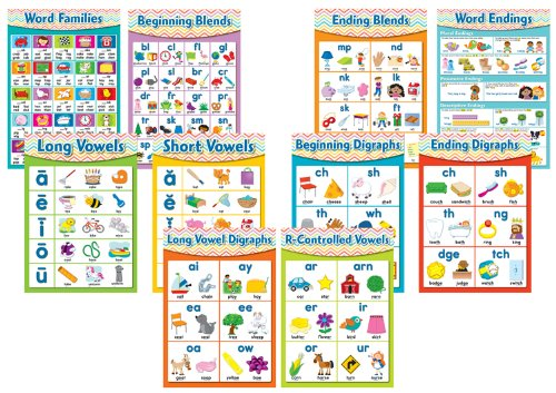 Chevron English Language Arts Skills Bulletin Board Set (Ending Blends Chart compare prices)