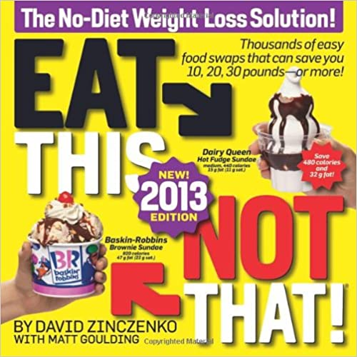 No diet weight loss solution