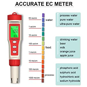 ORAPXI Digital PH Meter with ATC: 4 in 1 PH TDS EC Temp - High Accuracy Pocket Size Water Quality Tester for Drinking Water, Pool, Lab, Food Processing, Aquarium, Pond, Beer Brewing, Kombucha (Color: Red-4 in 1)