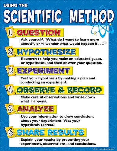 Teacher Created Resources Scientific Method Chart, Multi Color (7704) (Scientific Method Chart compare prices)