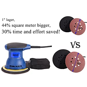HICO HET205A 6-Inch Electric Orbit Sander Random Handheld Drywall with Palm Sander Pad and Dust Bag, 2.0-Amp Grip Sander, Dust Collection System for DIY (Tamaño: Orbital)