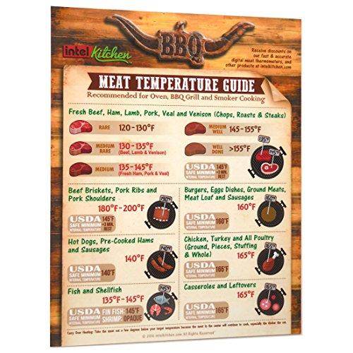 Best & Unique Design Meat Temperature Guide 8.5