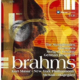 Brahms : Variations on a Theme by Haydn Op.56a, 'St Anthony Variations' : VII Variation 6