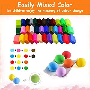 BBLIKE Polymer Clay, 36 Colors Oven Bake 5 Sculpture Tool Set and Accessories Plus Tutorials , DIY Modelling Moulding Kit Colorful Clay Safe and Soft (36 Color) (Color: 36 Color)