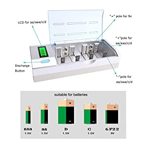 Universal Battery Charger, Smart Charger for AA/AAA/C/D/9V Ni-MH Ni-CD Rechargeable Batteries, MfDEK LCD Display Intelligent Battery Charger with Overheating Protection & Clamshell Cover
