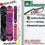 KANDI [2014-2015���f��]