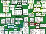 Mathe MindMap - Lernhilfe Abschlussprüfung Realschule Baden-Württemberg. DIN A2. Formelsammlung Mathematik
