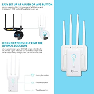 WiFi Range Extender Persevere, 1200Mbps Wifi Booster Signal Extenders Wi-Fi Repeater with 4 External Antennas, AC1200 WiFi Signal Amplifier Dual External Band Available 2.4GHz and 5GHz