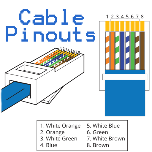 cable-pinouts