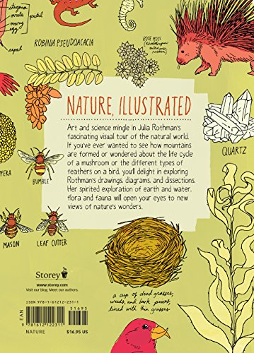 Book Nature Anatomy: The Curious Parts and Pieces of the Natural World by Workman Publishing