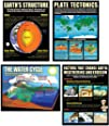 Teaching Poster Set: Earth Science Ba…