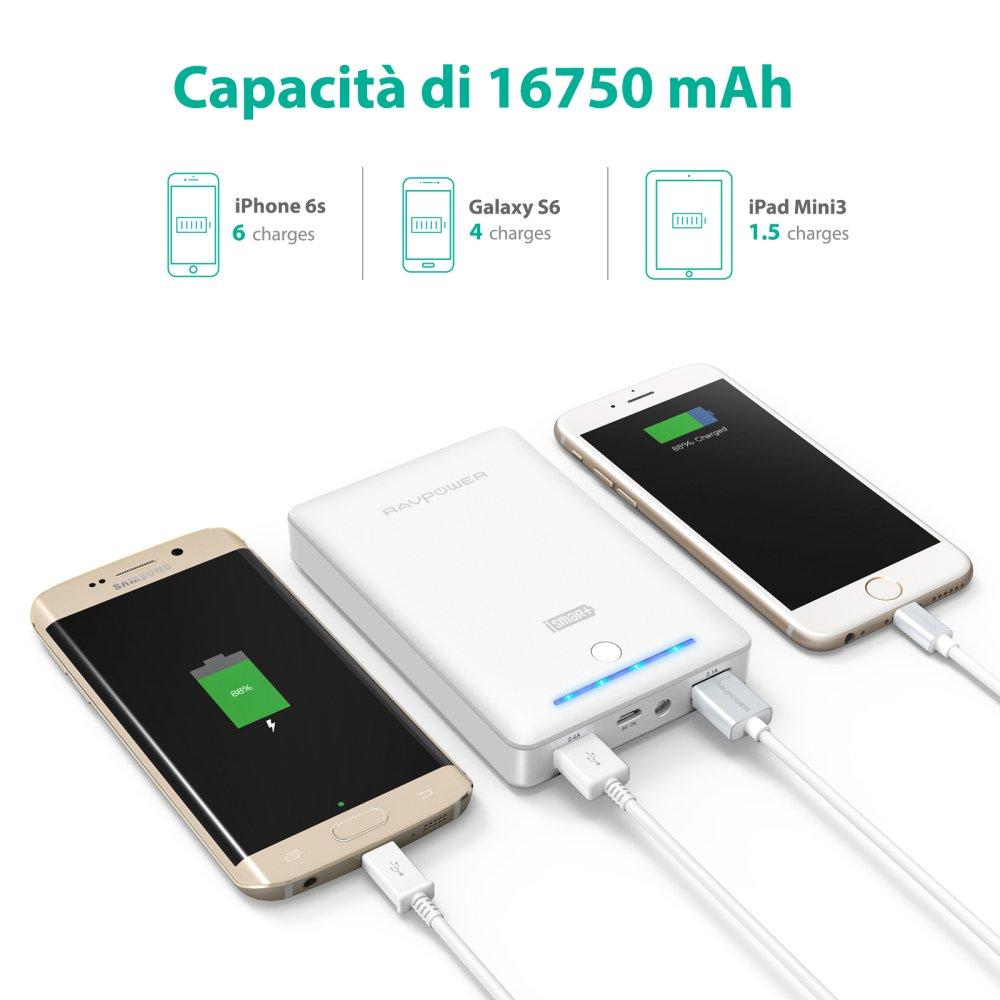 Prezzo sottocosto RAVPower Caricabatterie Portatile 16750mah